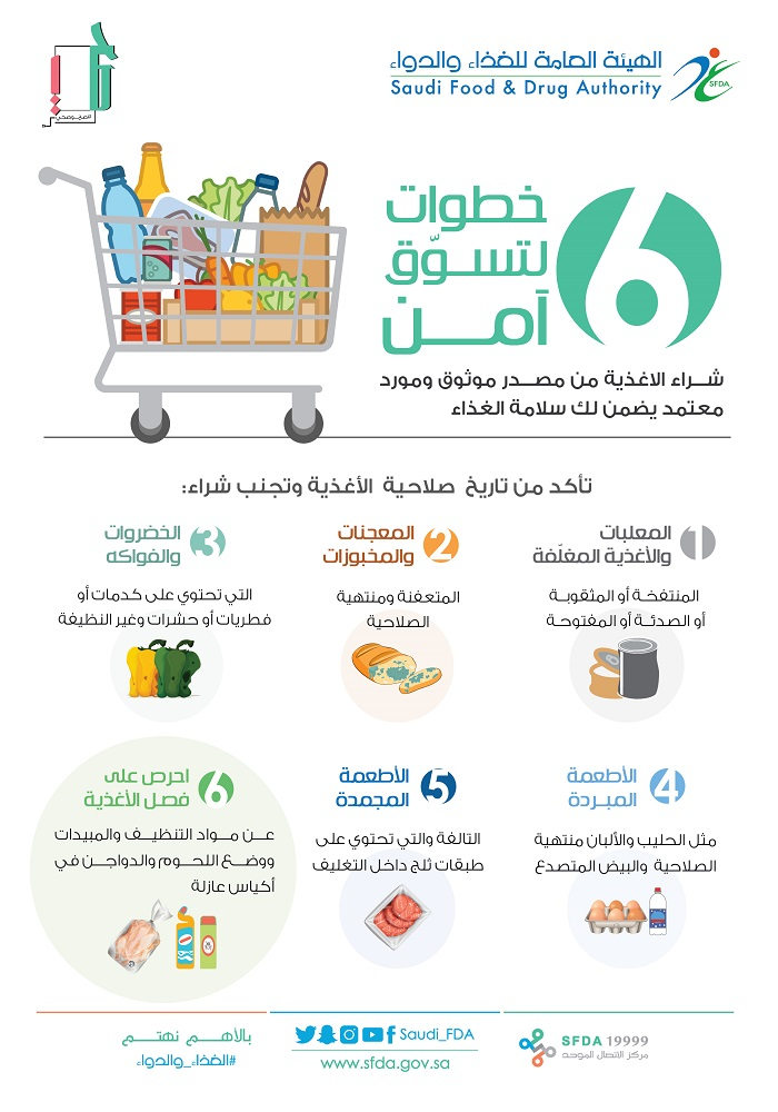 صح صحي الهيئة العامة للغذاء والدواء
